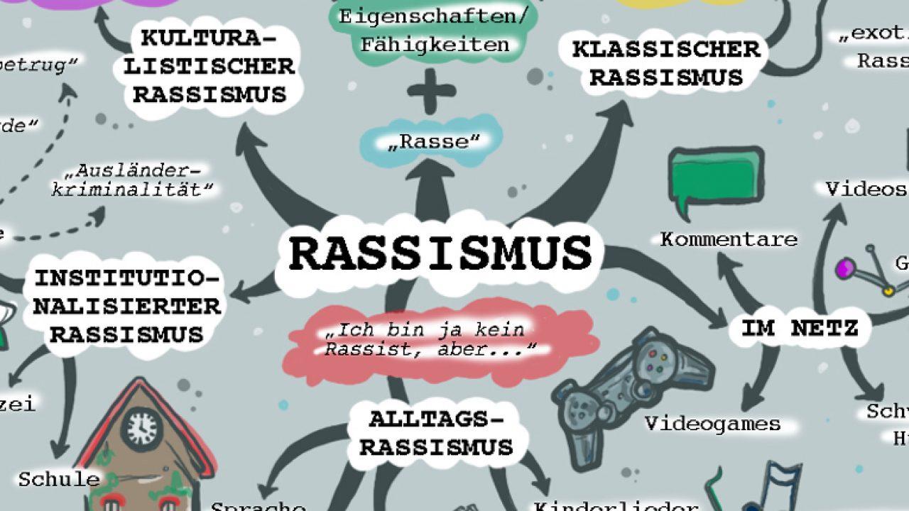 2015-04-22-rassismus