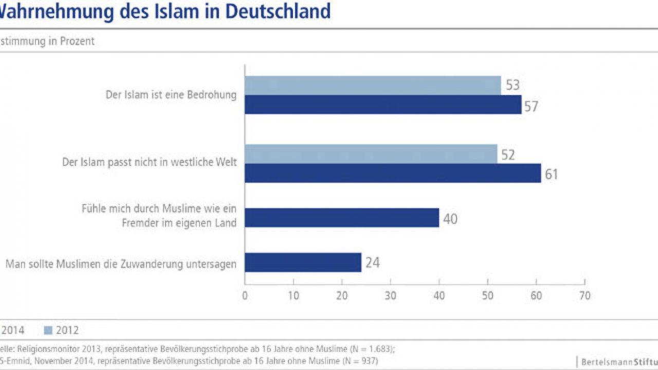 2015-02-04-islam