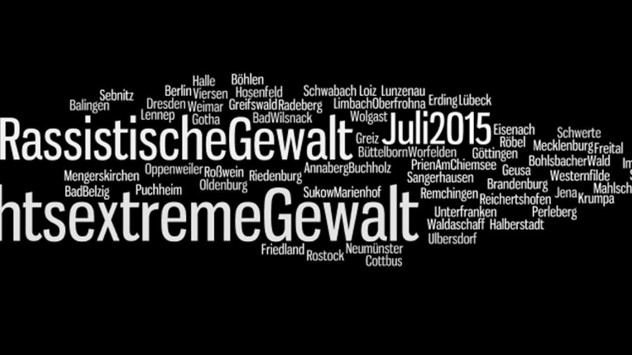 2015-08-03-wordle