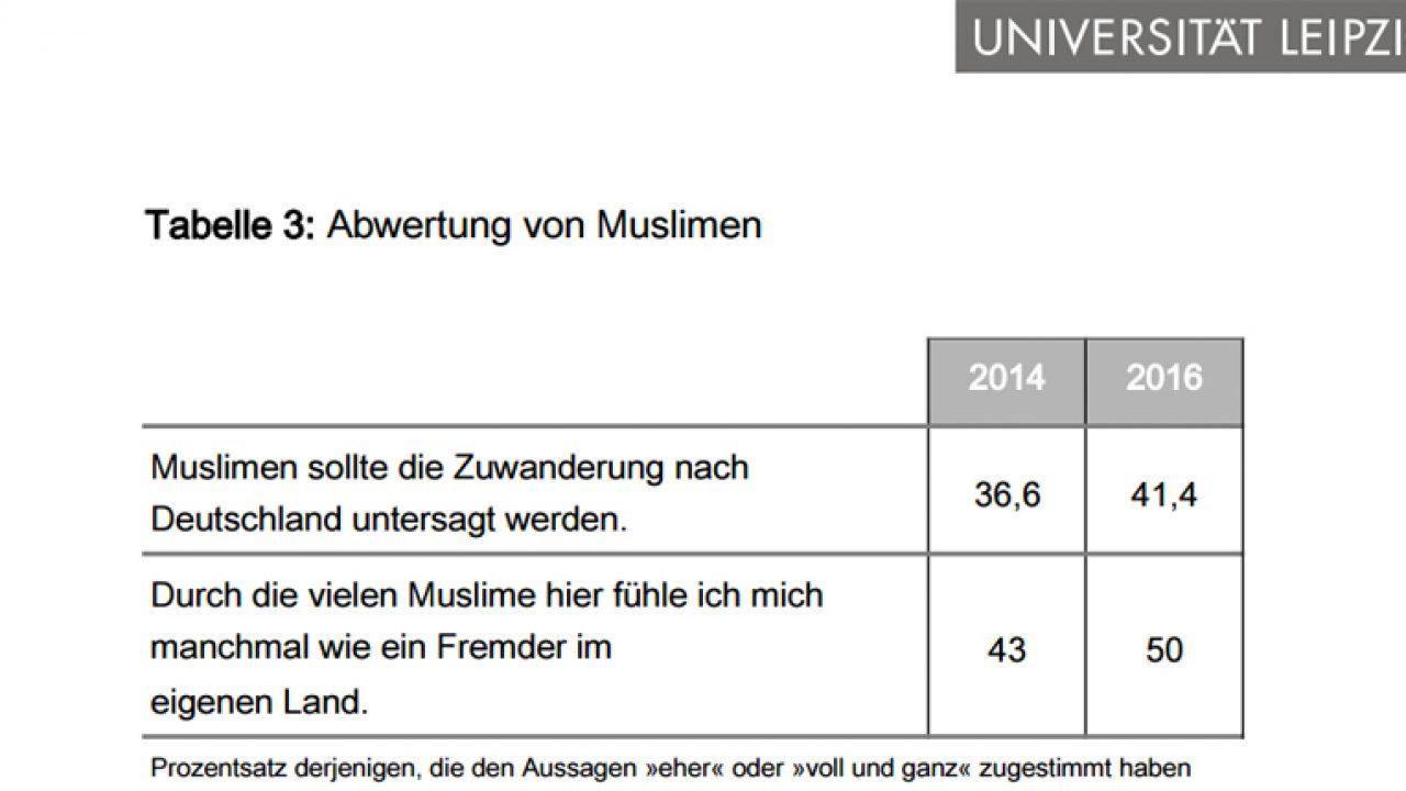 2016-07-15-islamfeindl