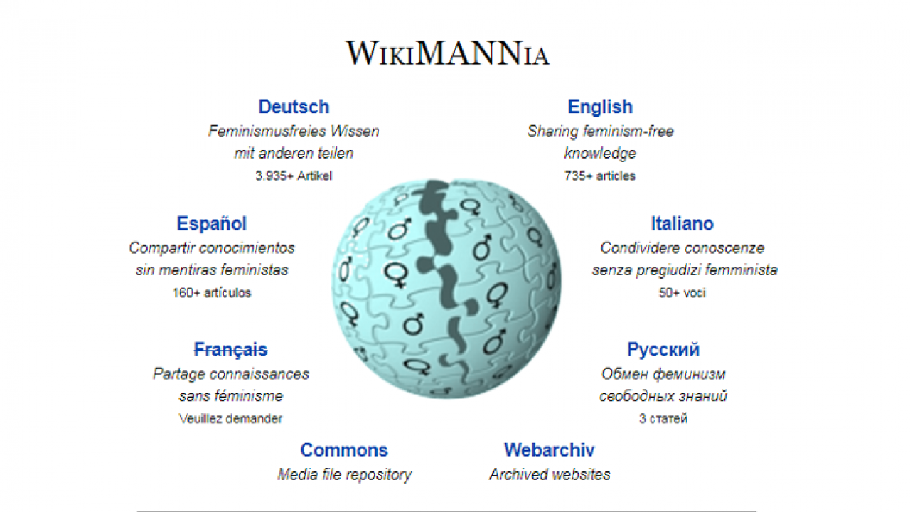 2017-07-26-16_25_27-WikiMANNia