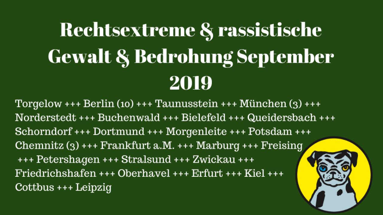 Rechtsextreme und rassistische Gewalt und Bedrohung Oktober 2019 - Aufzählung aller Orte