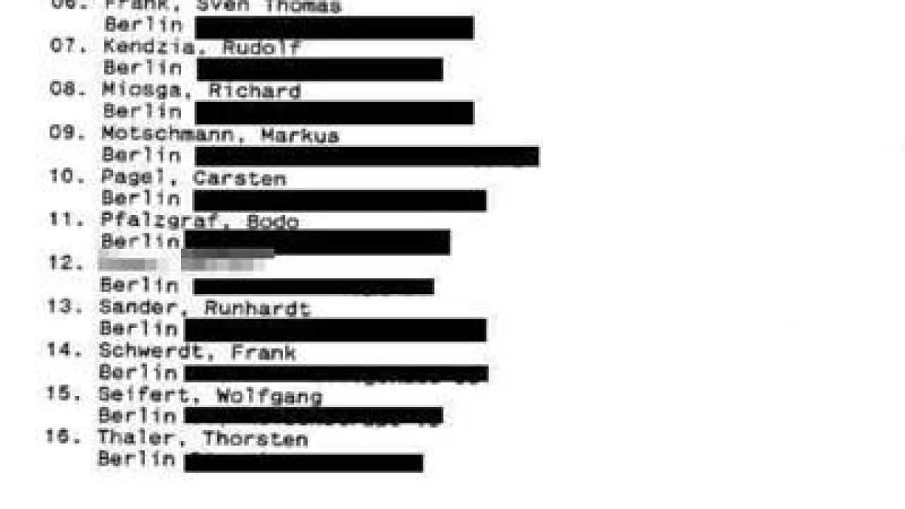 Mitgliederliste blurred